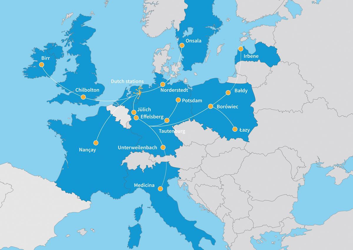 LOFAR Europees netwerk