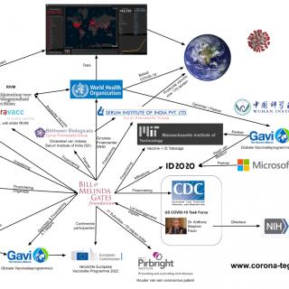 Netwerk Bill and Melinda Gates Foundation